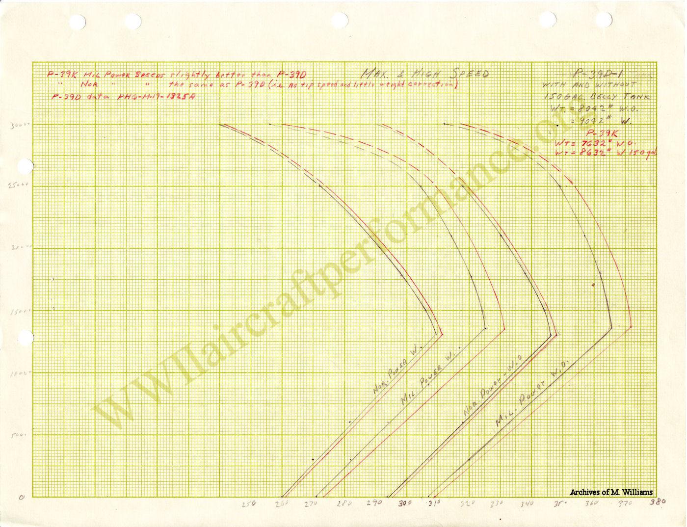 P-39K-D_speed-chart-1400.jpg