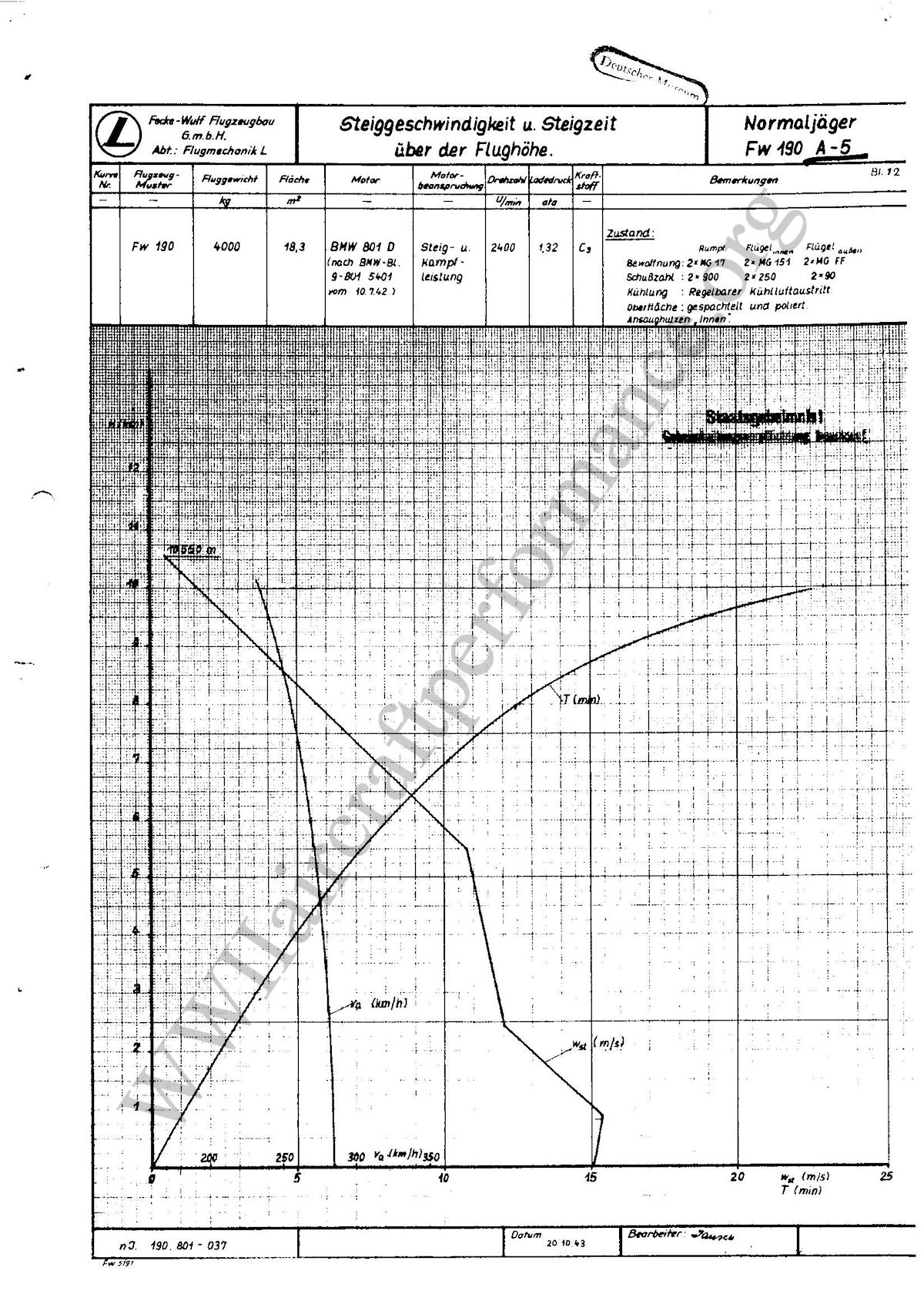 Fw 190 A 5 Performance 1966 Ford Mustang Tail Lights Wiring Diagram Der Flughhe Normaljger