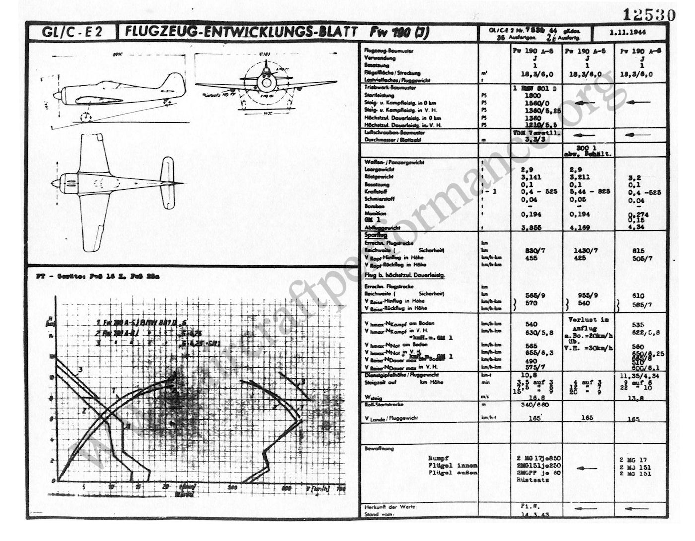 Fw 190 A 5 Performance 1966 Ford Mustang Tail Lights Wiring Diagram 158 165 Ata Was Not Cleared For Service Use This Varient Up To The Date Of Publication