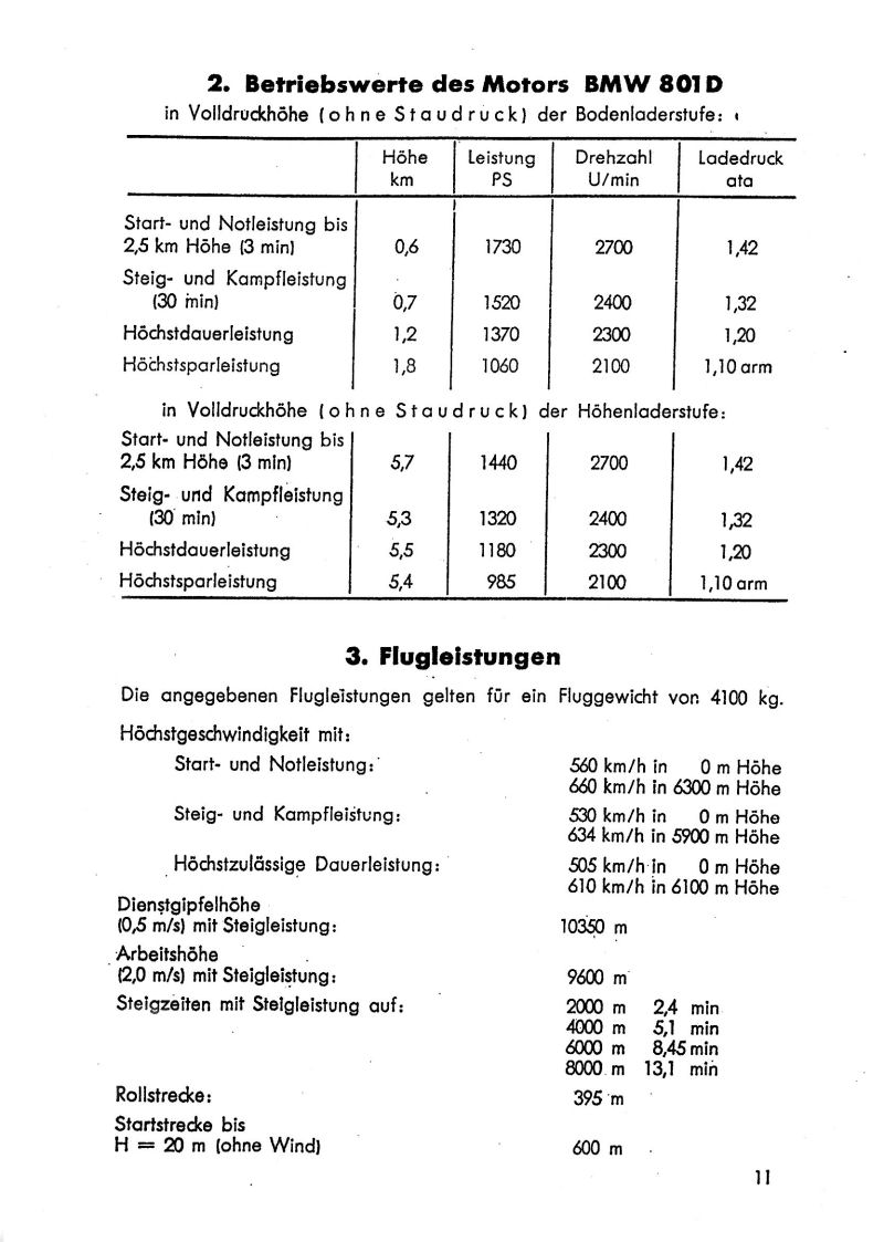 fw190-a5manual-pg11.jpg
