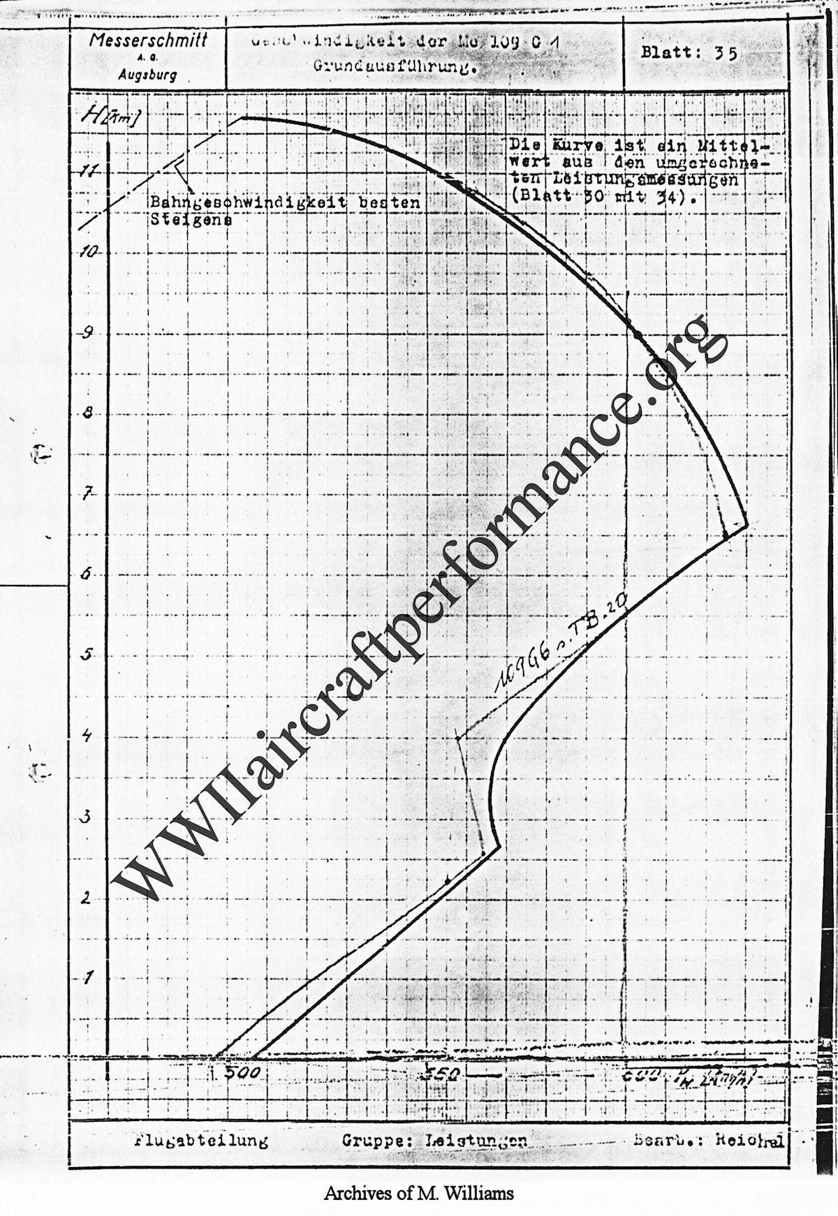 hess chart test