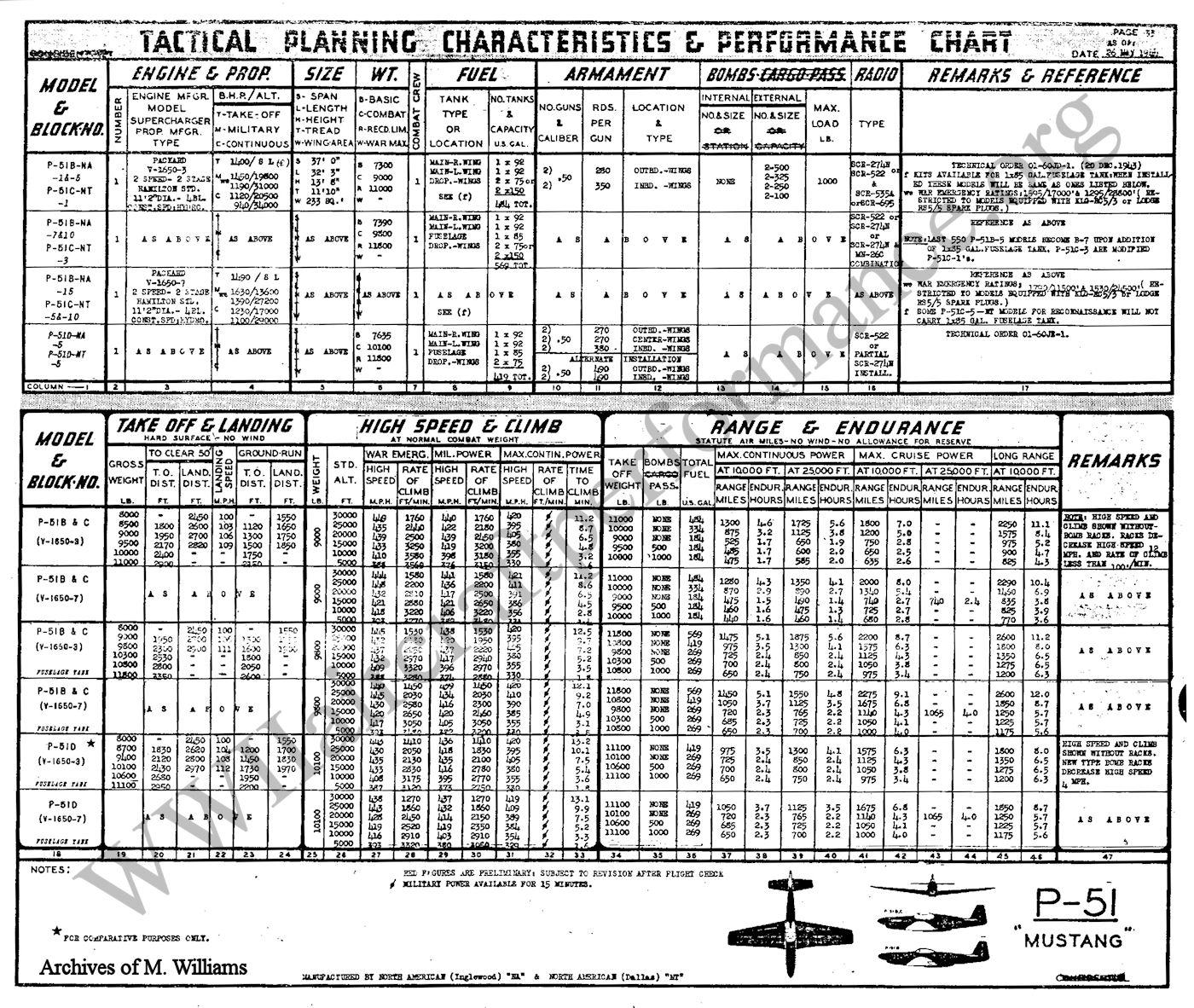 p-51-tactical-chart.jpg