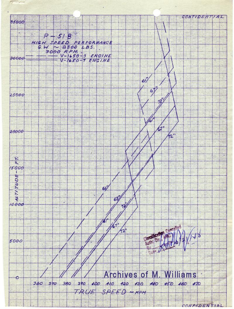 p-51b-engdiv-na-flighttestdata.jpg