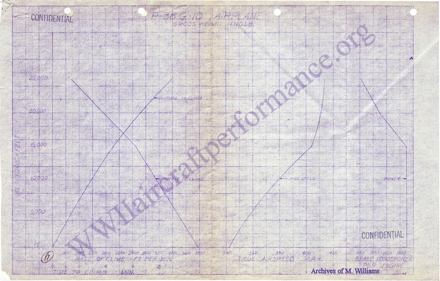P-38G-10-chart-1400.jpg
