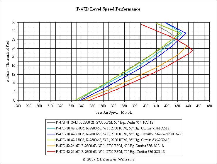 p-47-level.jpg