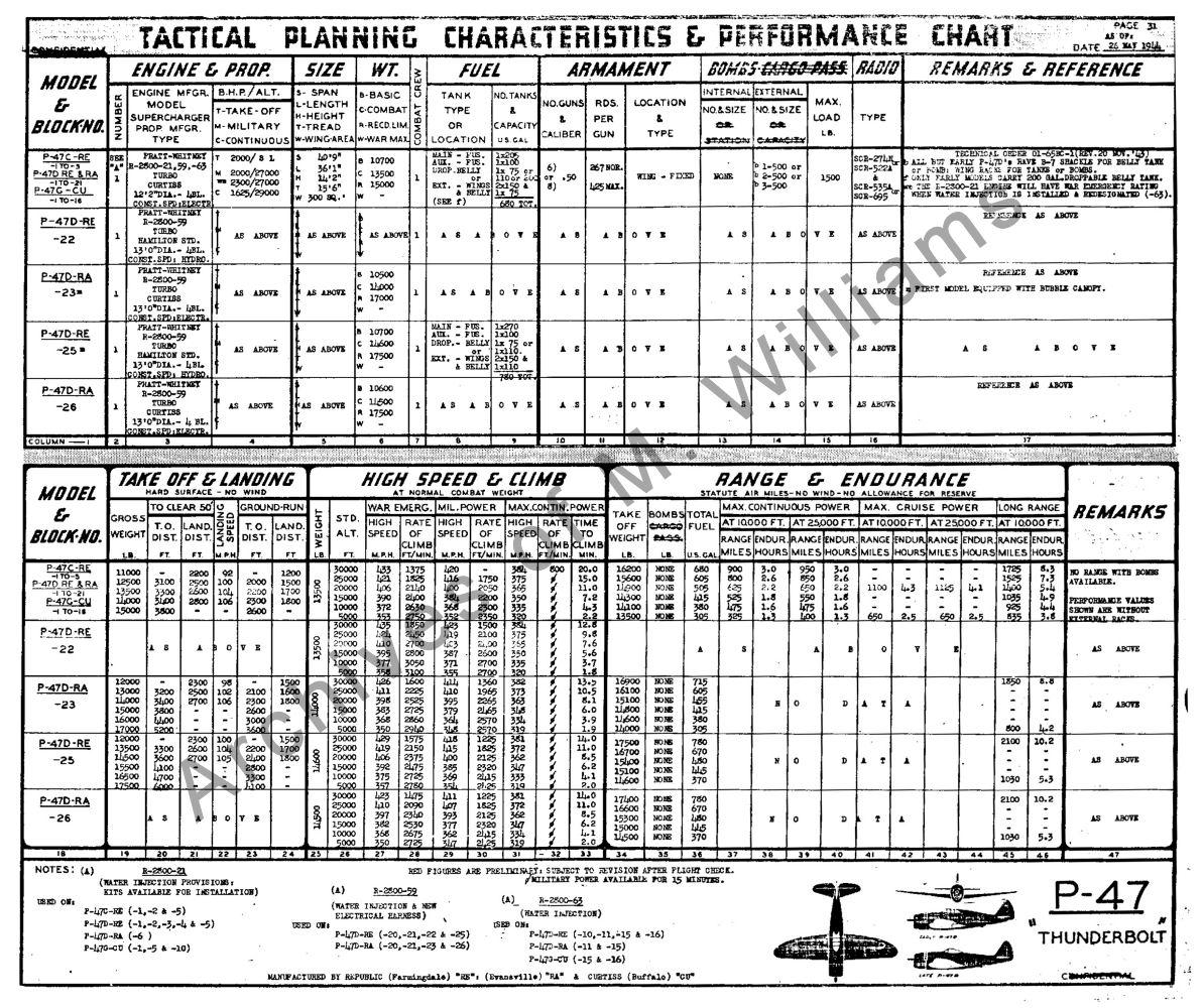 p-47-tactical-chart.jpg