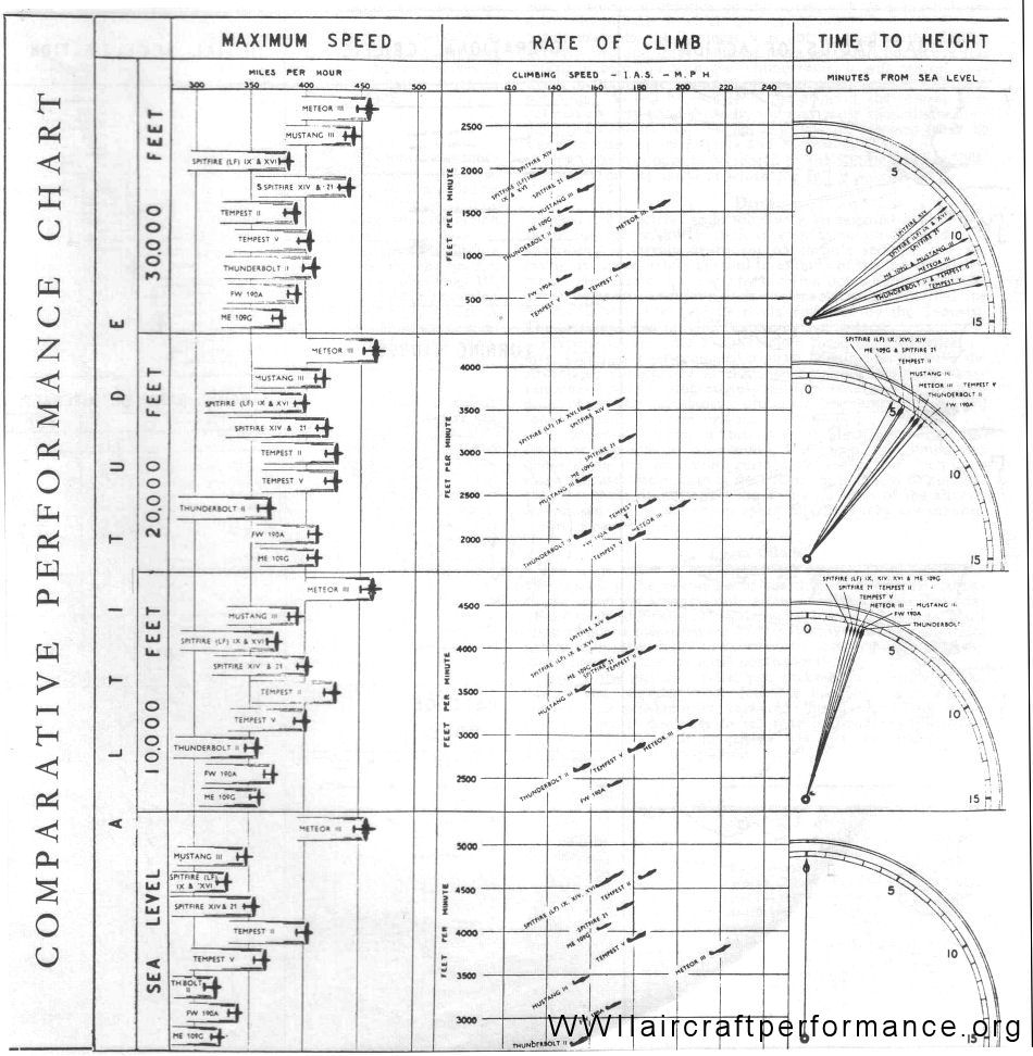 how to calculate turn radius of aircraft